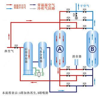 电路 电路图 电子 设计 素材 原理图 334_327